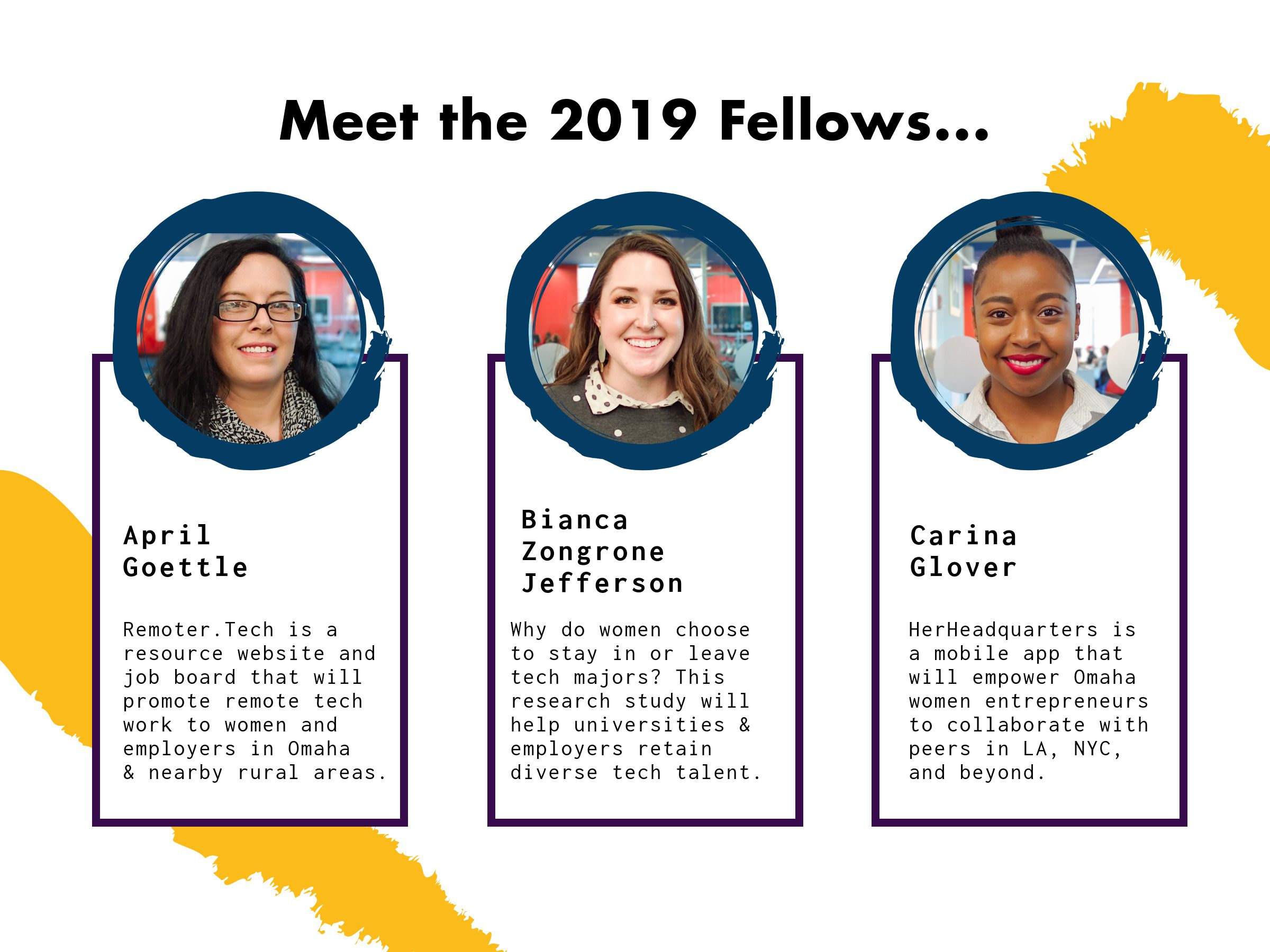 Meet the 2019 Fellows